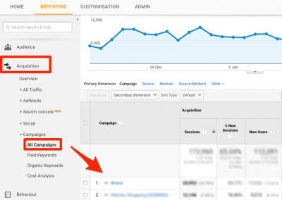 Analytics: Simple Campaign Tracking