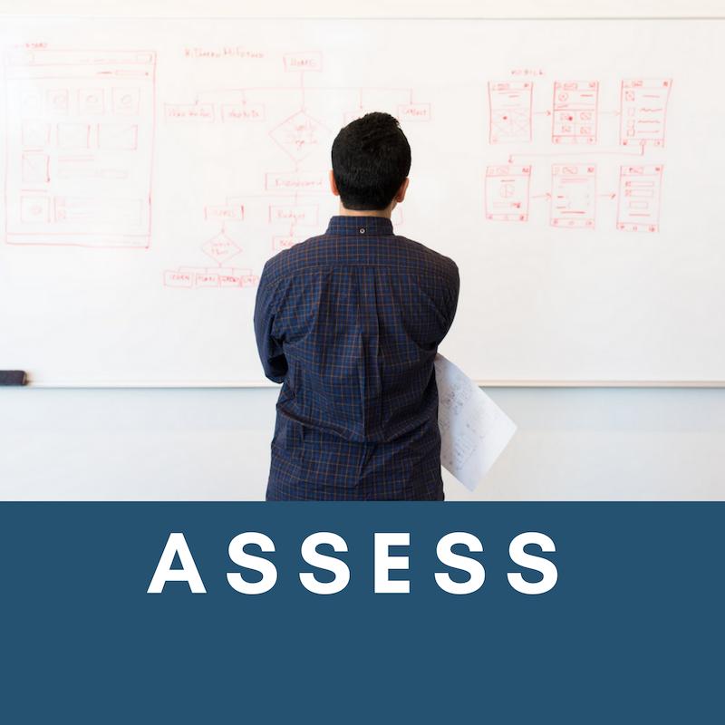 AAA Method - Assess
